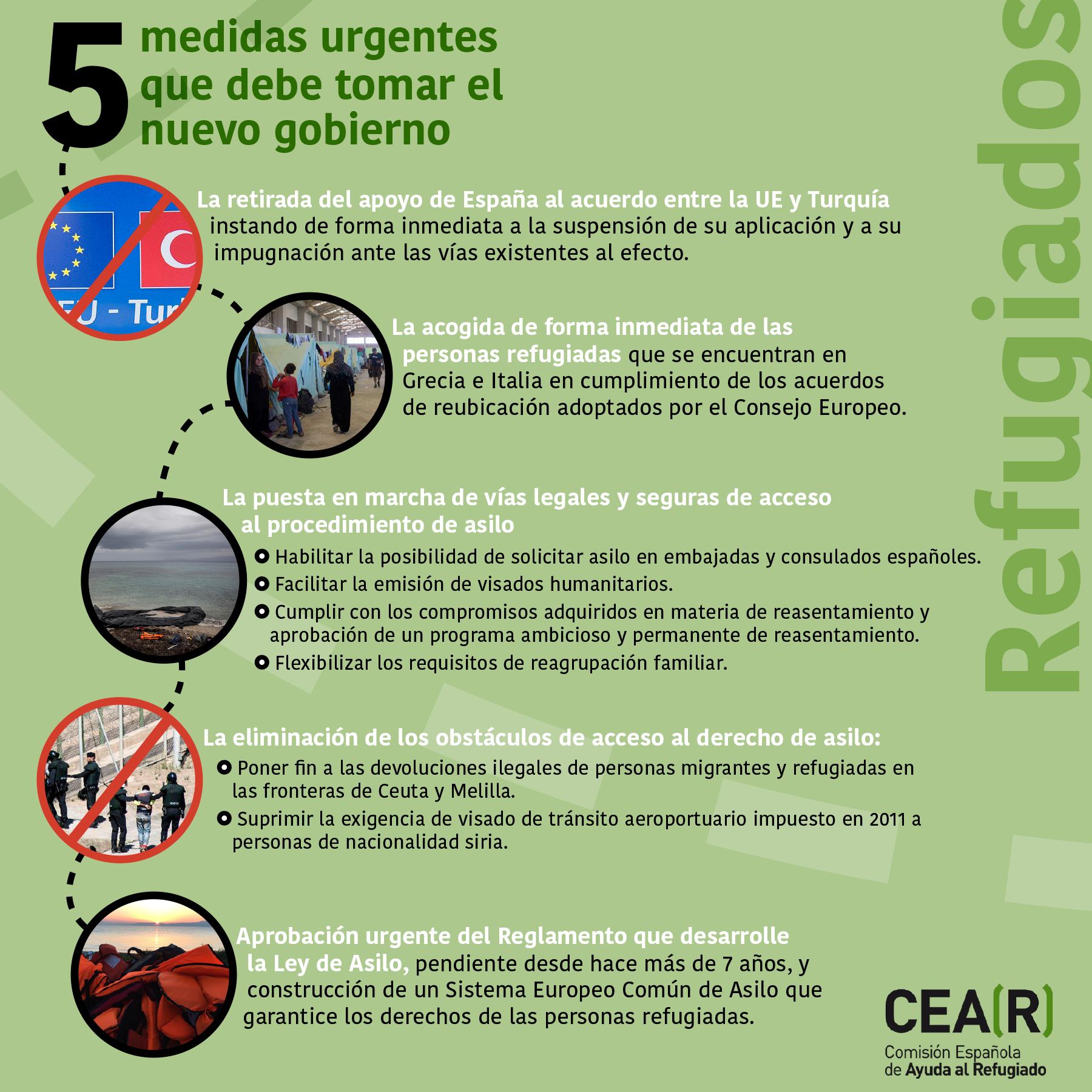 5 medidas nuevo Gobierno
